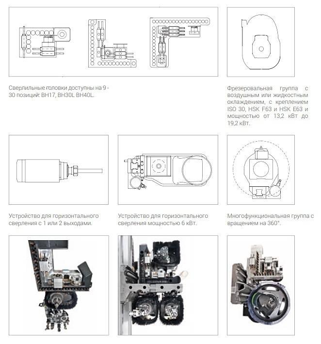 Различные конфигурации рабочего органа, в зависимости от производственных требований. Широкий ассортимент вариантов рабочей группы