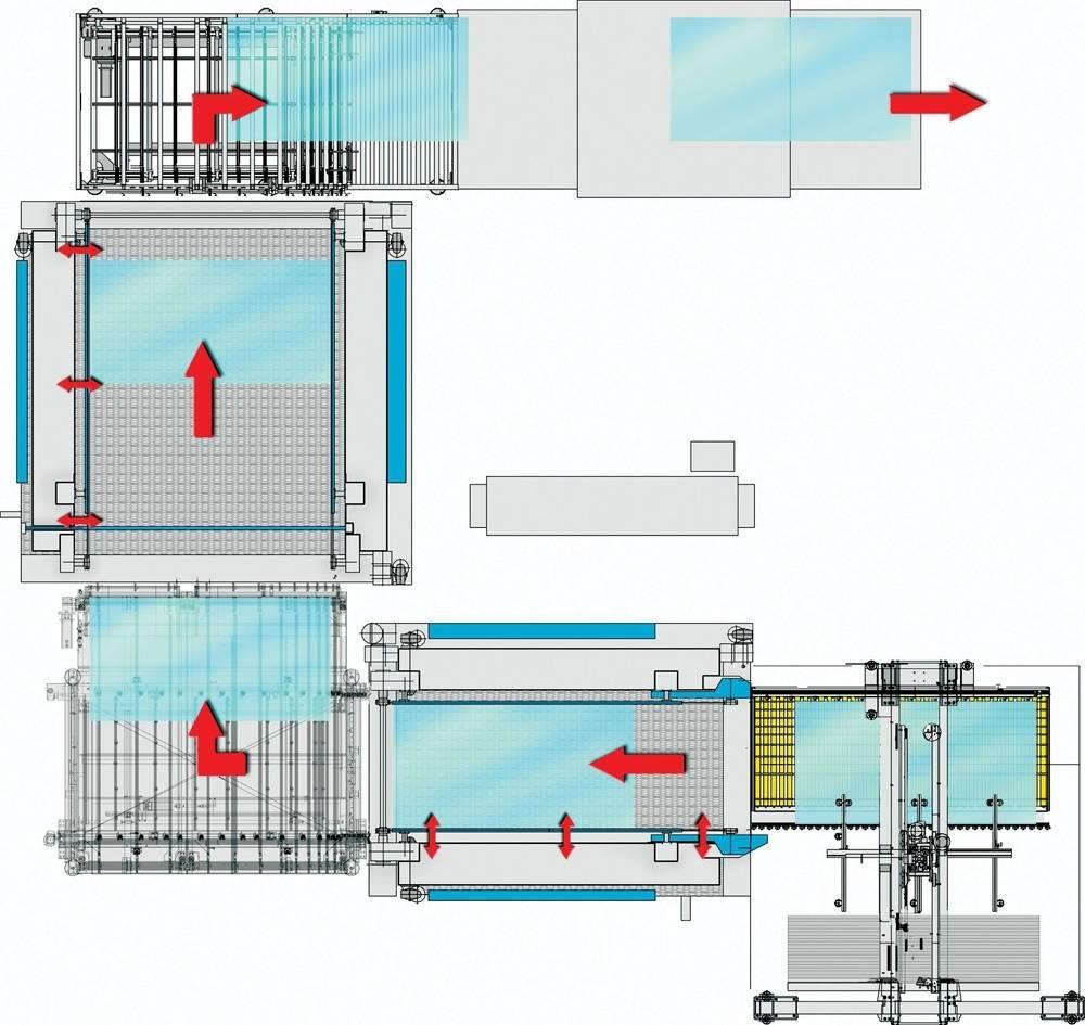 U-образная правая или левая линия с загрузочным устройством и моечной машиной